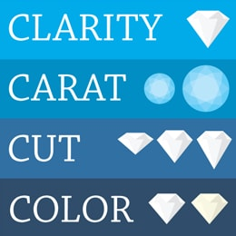 what are the 4cs of diamond quality